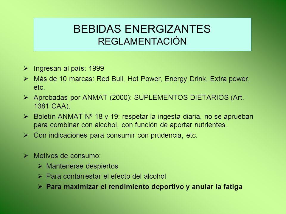 Bebidas energizantes Reglamentación