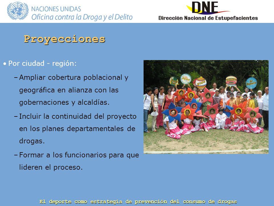 Proyecciones Por ciudad - región: