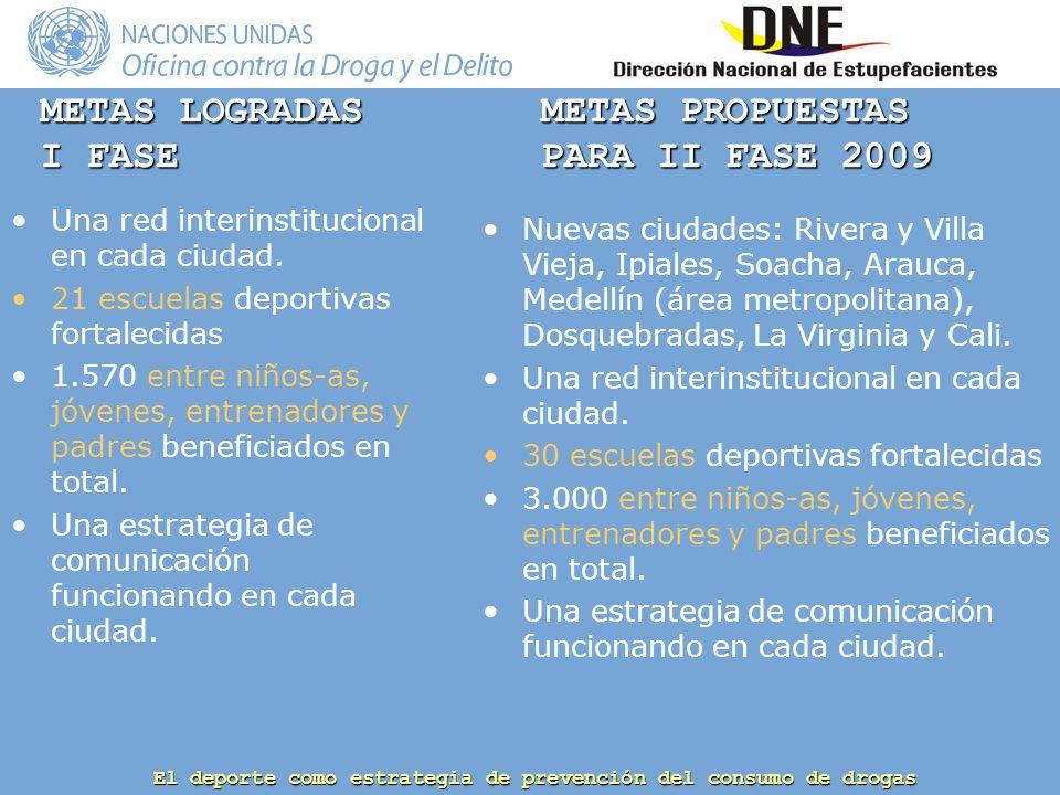 METAS PROPUESTAS PARA II FASE 2009