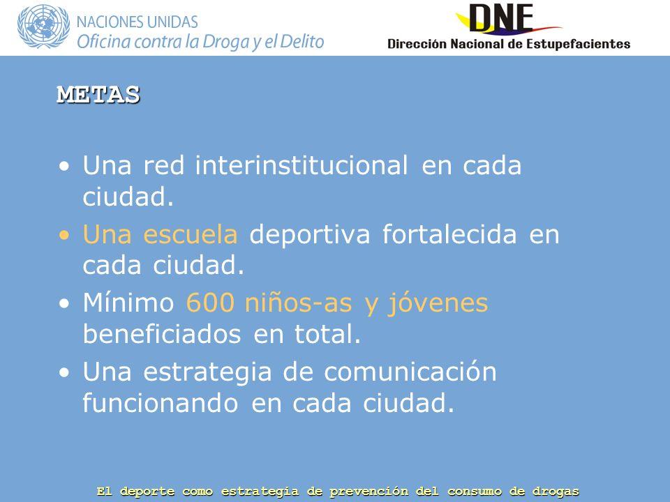 METAS Una red interinstitucional en cada ciudad.