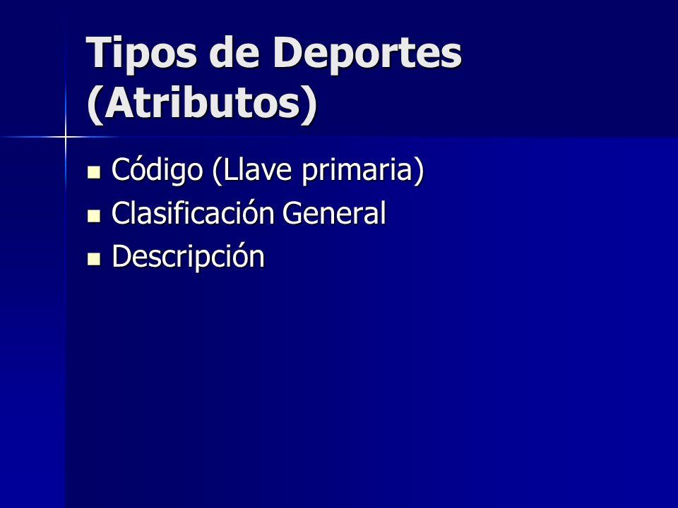 Tipos de Deportes (Atributos)