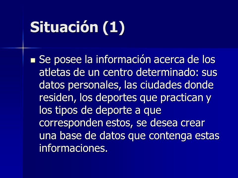 Situación (1)
