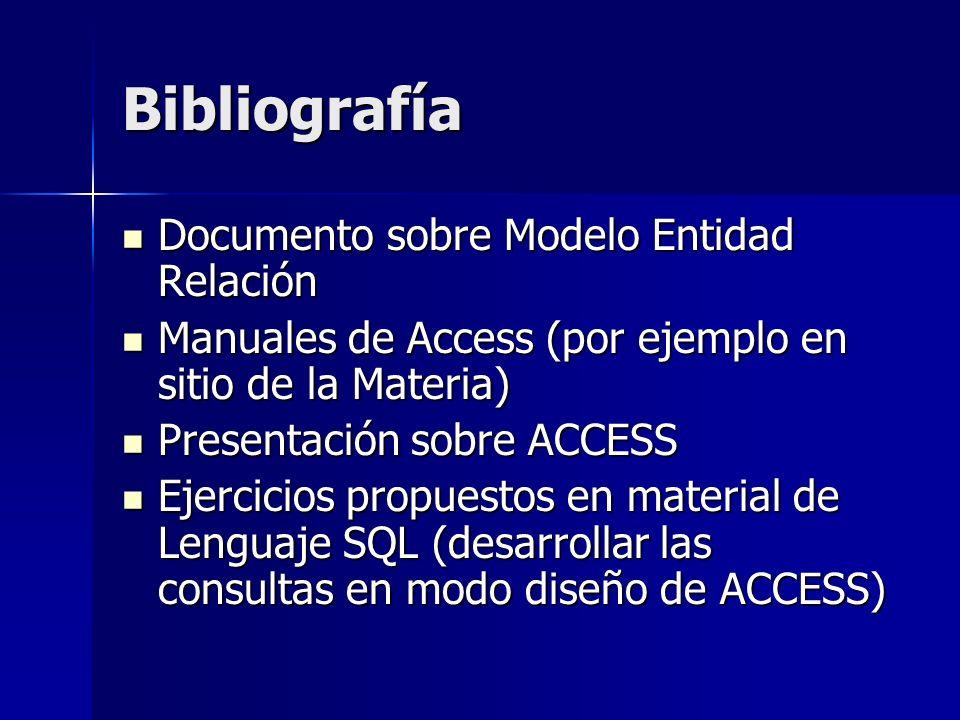 Bibliografía Documento sobre Modelo Entidad Relación