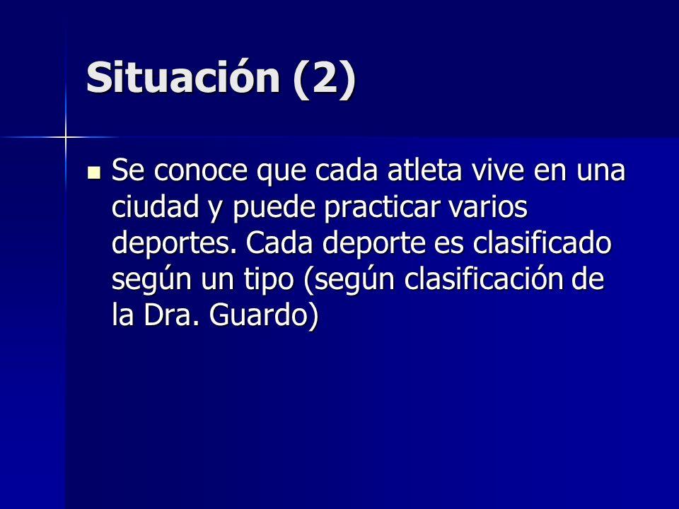 Situación (2)