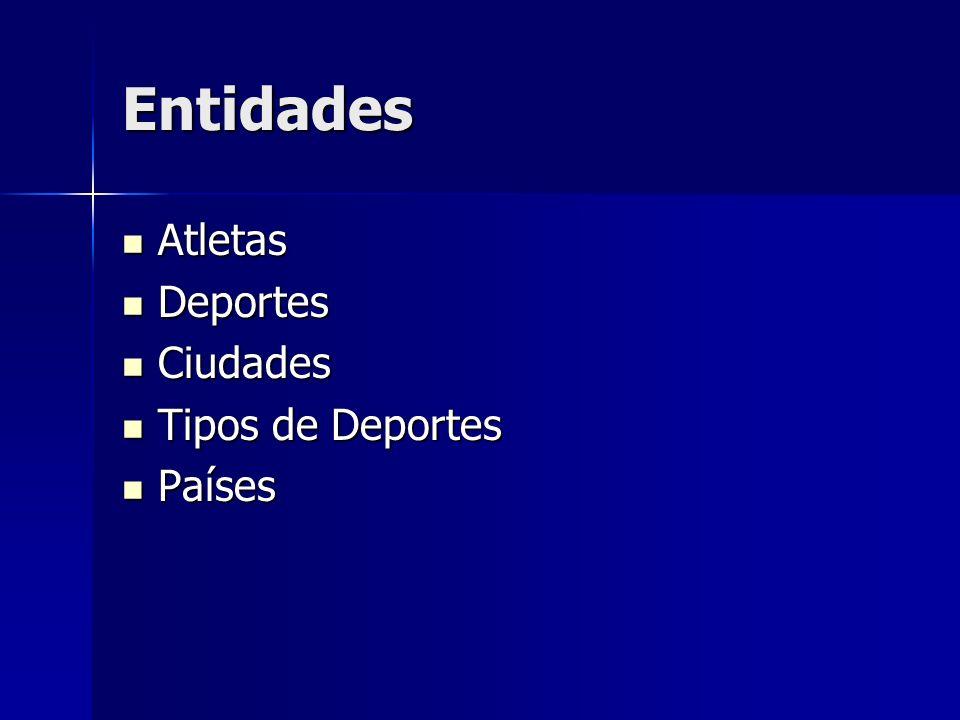 Entidades Atletas Deportes Ciudades Tipos de Deportes Países