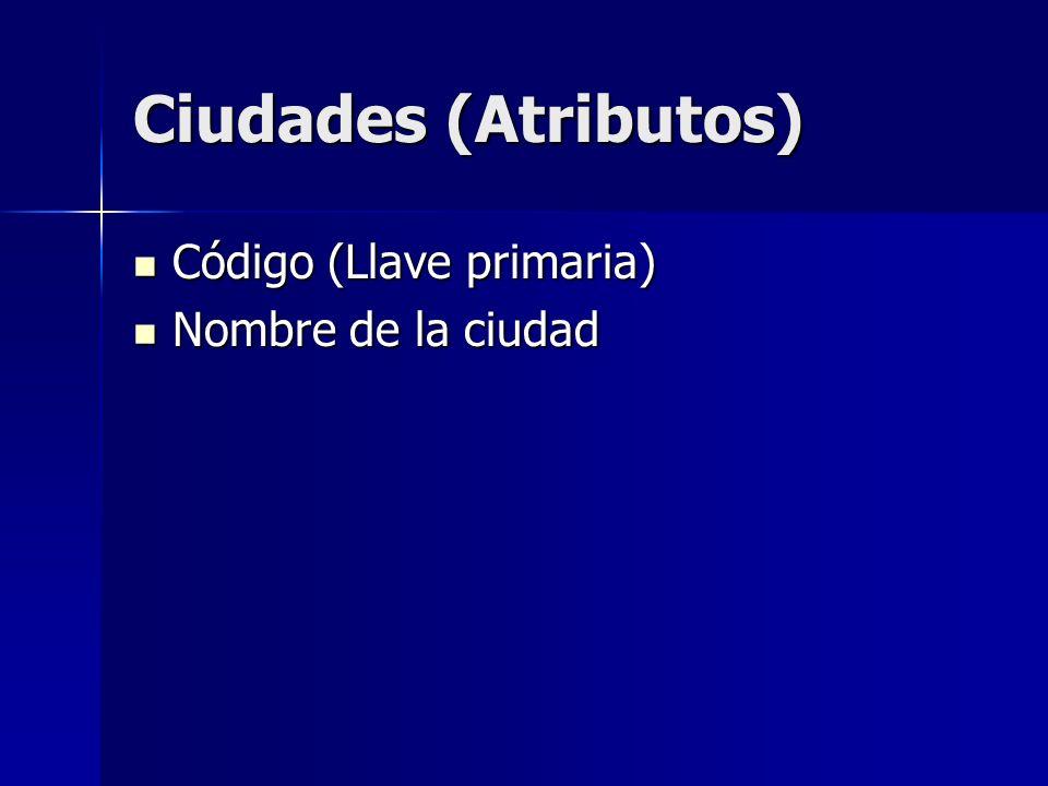 Ciudades (Atributos) Código (Llave primaria) Nombre de la ciudad