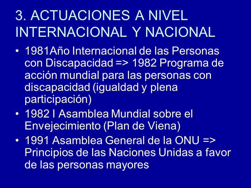 3. ACTUACIONES A NIVEL INTERNACIONAL Y NACIONAL