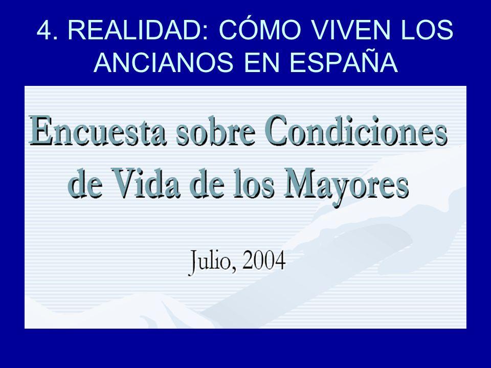 4. REALIDAD: CÓMO VIVEN LOS ANCIANOS EN ESPAÑA