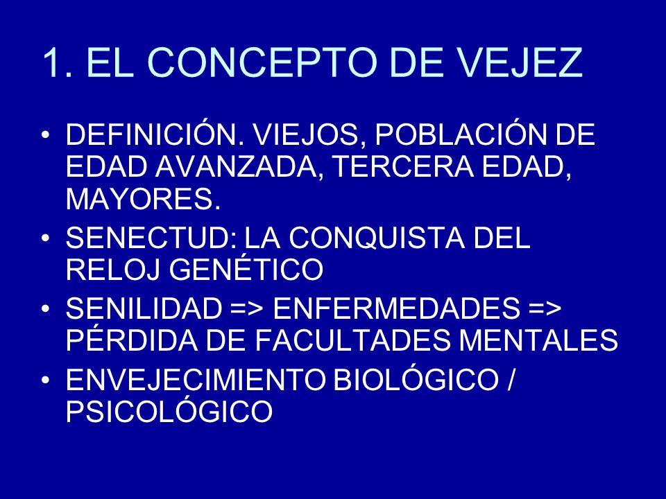 1. EL CONCEPTO DE VEJEZ DEFINICIÓN. VIEJOS, POBLACIÓN DE EDAD AVANZADA, TERCERA EDAD, MAYORES. SENECTUD: LA CONQUISTA DEL RELOJ GENÉTICO.