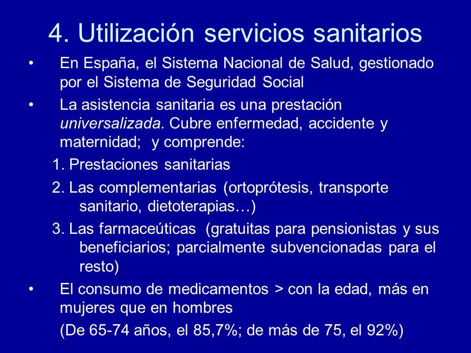 4. Utilización servicios sanitarios
