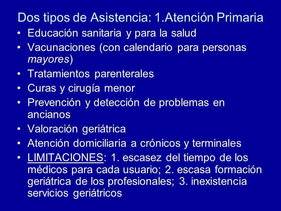 Dos tipos de Asistencia: 1.Atención Primaria