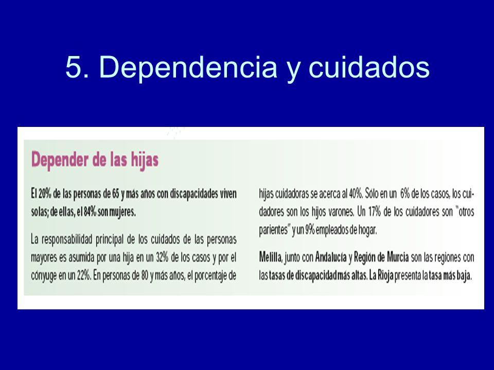 5. Dependencia y cuidados