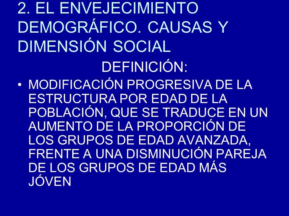 2. EL ENVEJECIMIENTO DEMOGRÁFICO. CAUSAS Y DIMENSIÓN SOCIAL