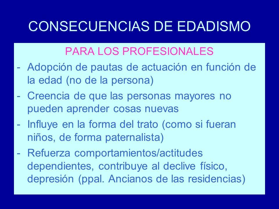 CONSECUENCIAS DE EDADISMO