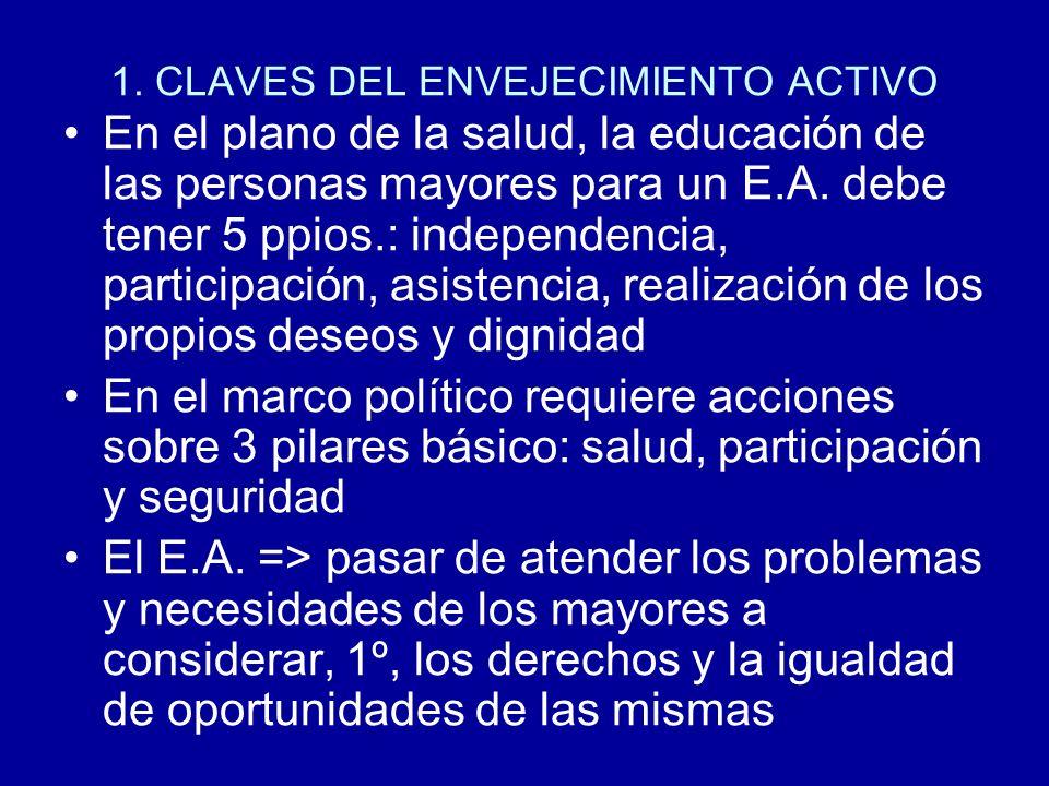 1. CLAVES DEL ENVEJECIMIENTO ACTIVO