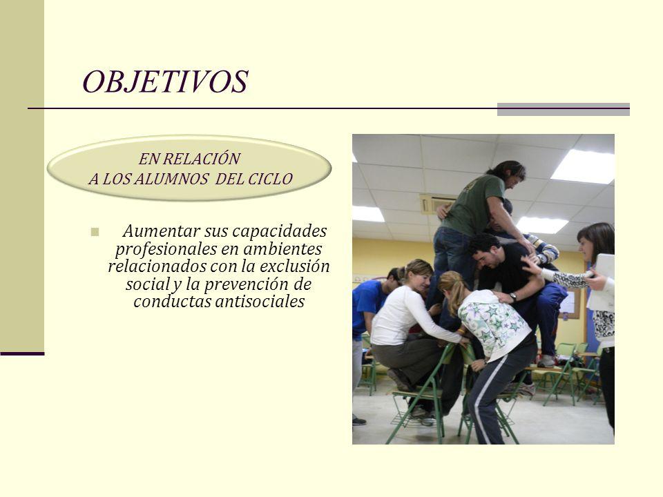 OBJETIVOS Aumentar sus capacidades profesionales en ambientes relacionados con la exclusión social y la prevención de conductas antisociales.