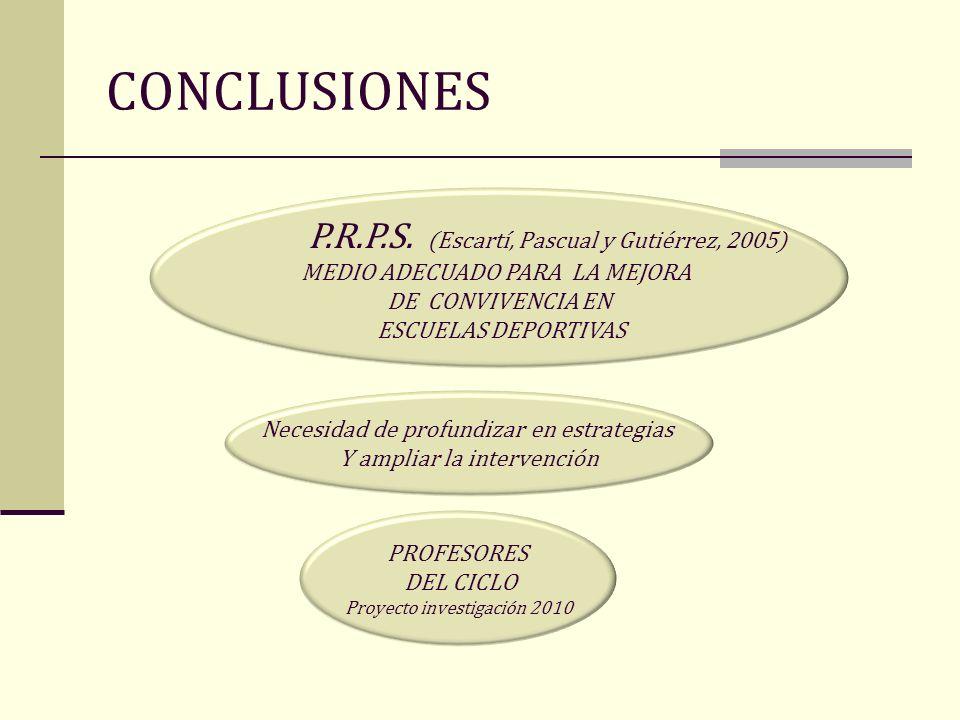 CONCLUSIONES P.R.P.S. (Escartí, Pascual y Gutiérrez, 2005)
