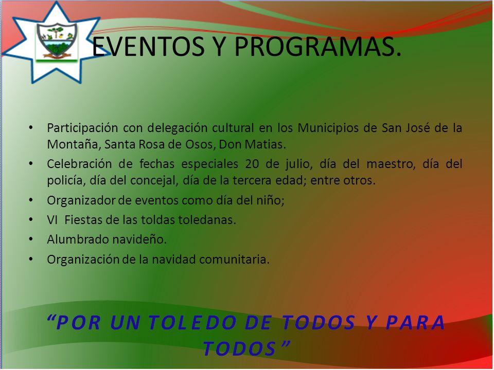 EVENTOS Y PROGRAMAS. Participación con delegación cultural en los Municipios de San José de la Montaña, Santa Rosa de Osos, Don Matias.