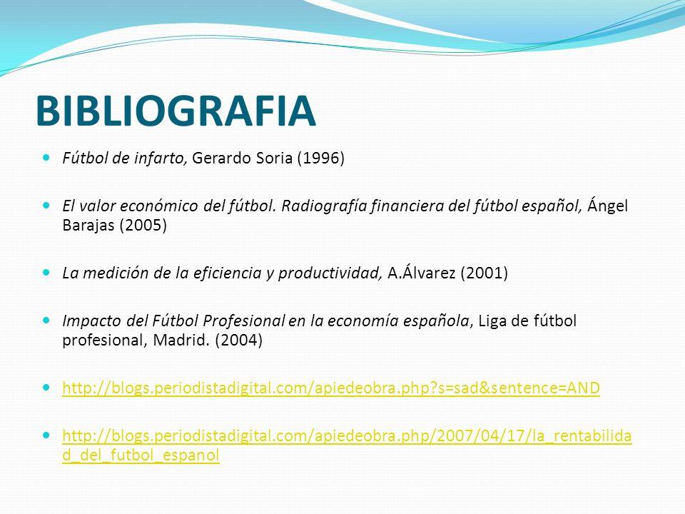 BIBLIOGRAFIA Fútbol de infarto, Gerardo Soria (1996)