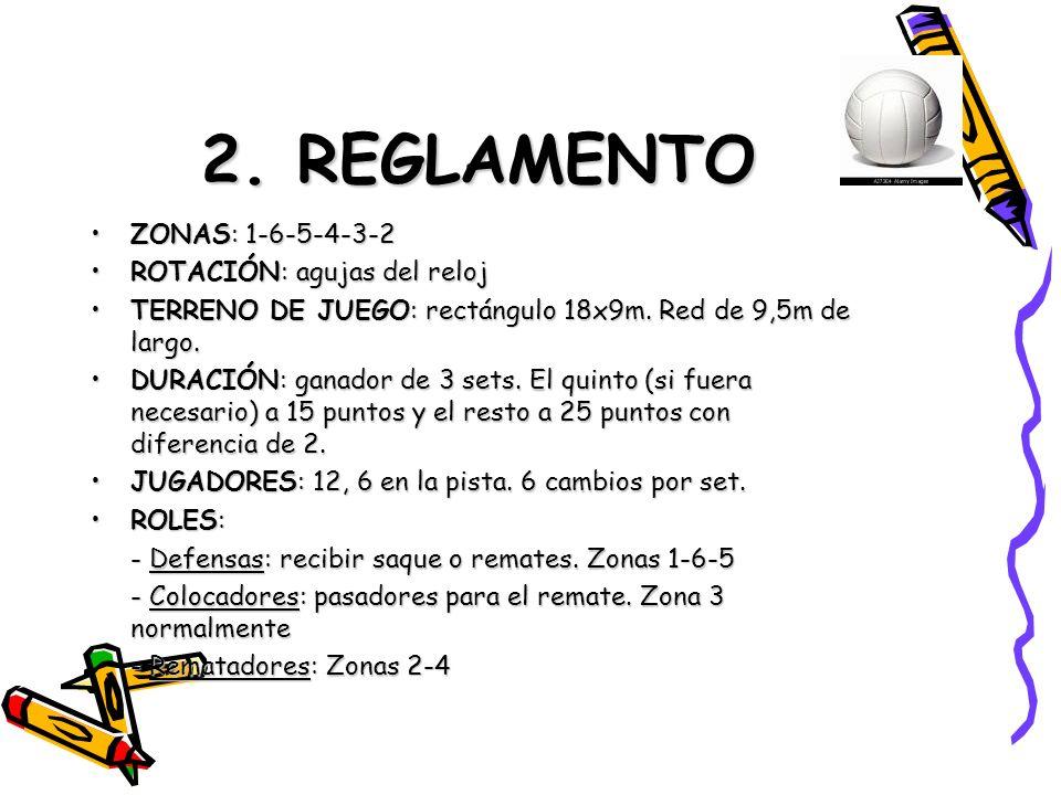 2. REGLAMENTO ZONAS: 1-6-5-4-3-2 ROTACIÓN: agujas del reloj