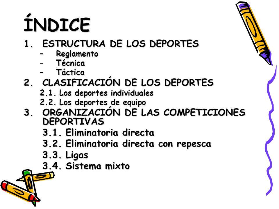 ÍNDICE ESTRUCTURA DE LOS DEPORTES CLASIFICACIÓN DE LOS DEPORTES