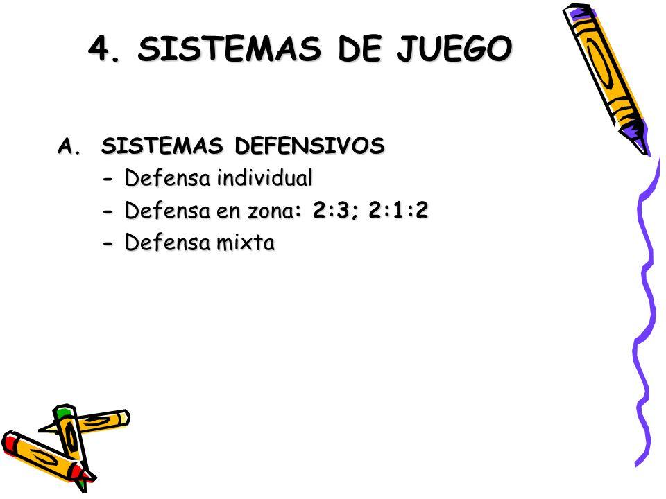 4. SISTEMAS DE JUEGO SISTEMAS DEFENSIVOS - Defensa individual