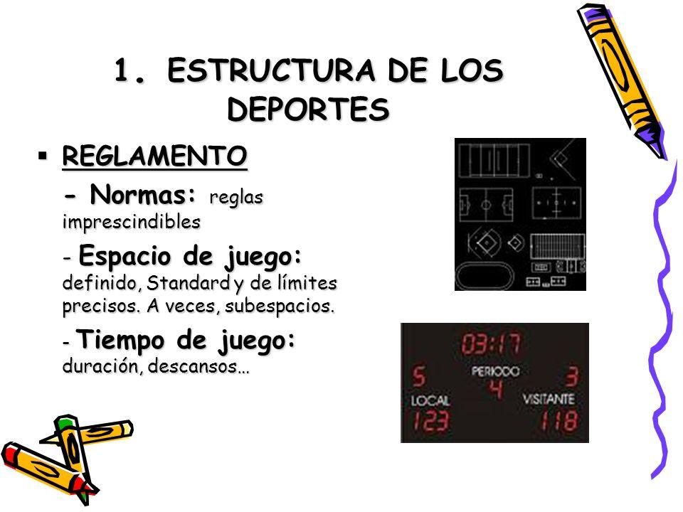 1. ESTRUCTURA DE LOS DEPORTES