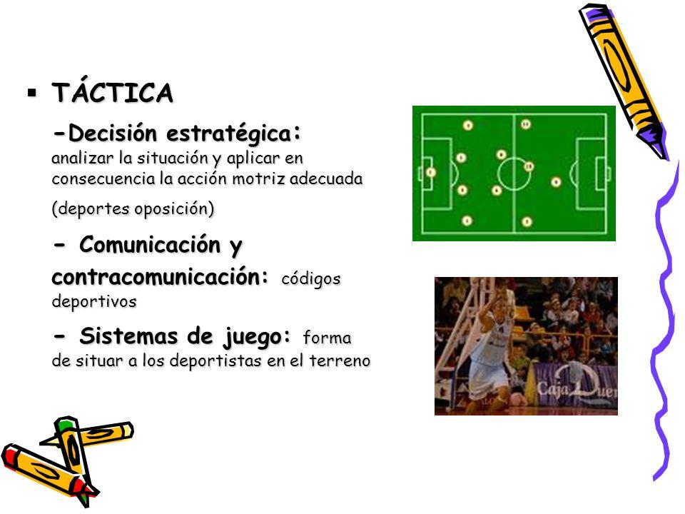 - Comunicación y contracomunicación: códigos deportivos