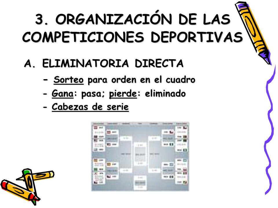 3. ORGANIZACIÓN DE LAS COMPETICIONES DEPORTIVAS