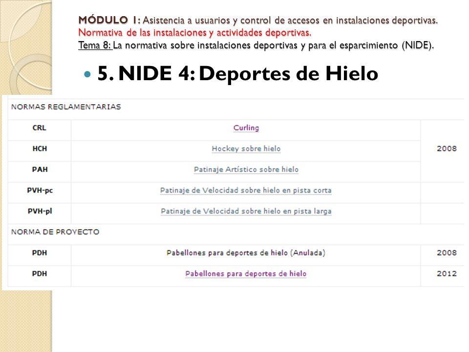 5. NIDE 4: Deportes de Hielo