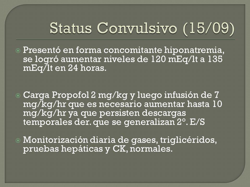 Status Convulsivo (15/09) Presentó en forma concomitante hiponatremia, se logró aumentar niveles de 120 mEq/lt a 135 mEq/lt en 24 horas.