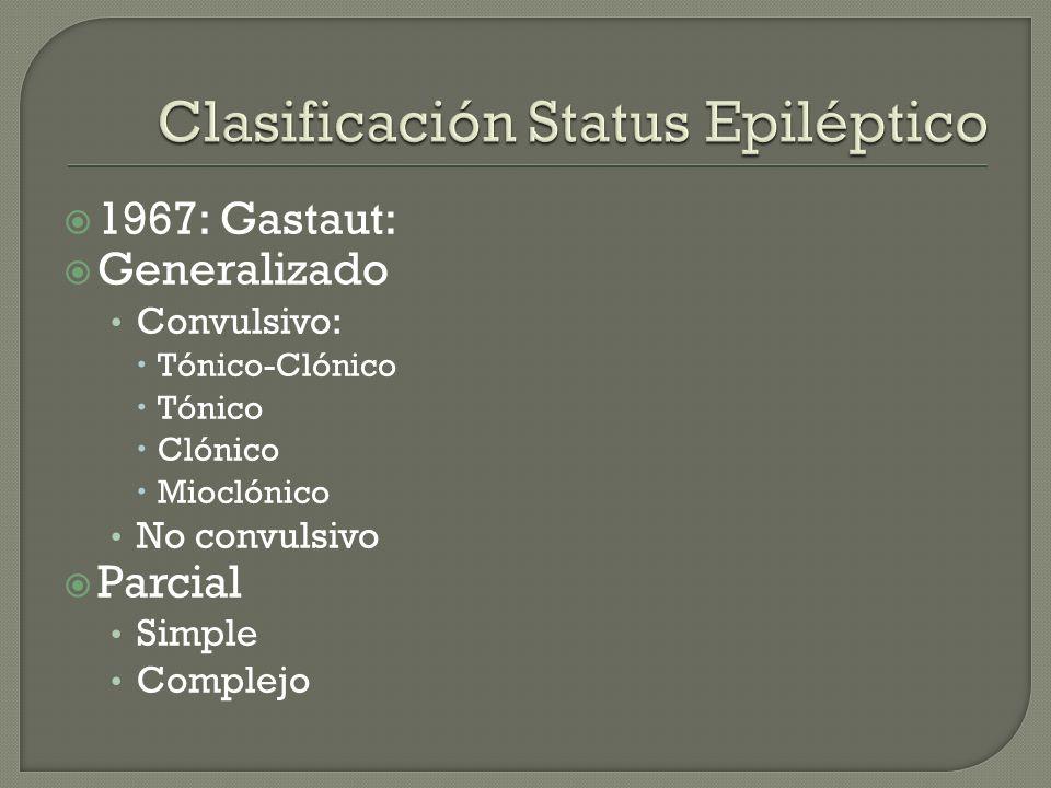 Clasificación Status Epiléptico