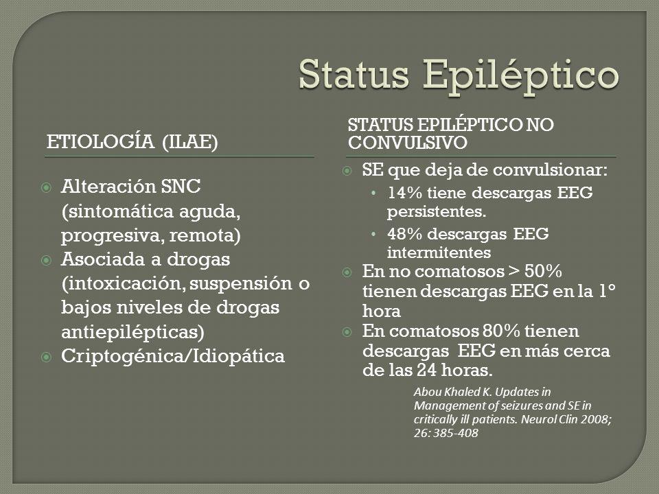 Status Epiléptico Etiología (ILAE)