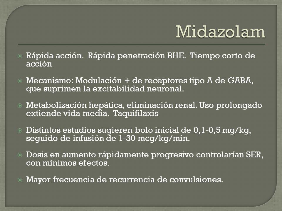Midazolam Rápida acción. Rápida penetración BHE. Tiempo corto de acción.