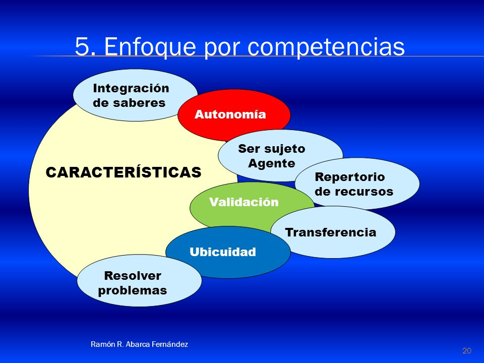 5. Enfoque por competencias