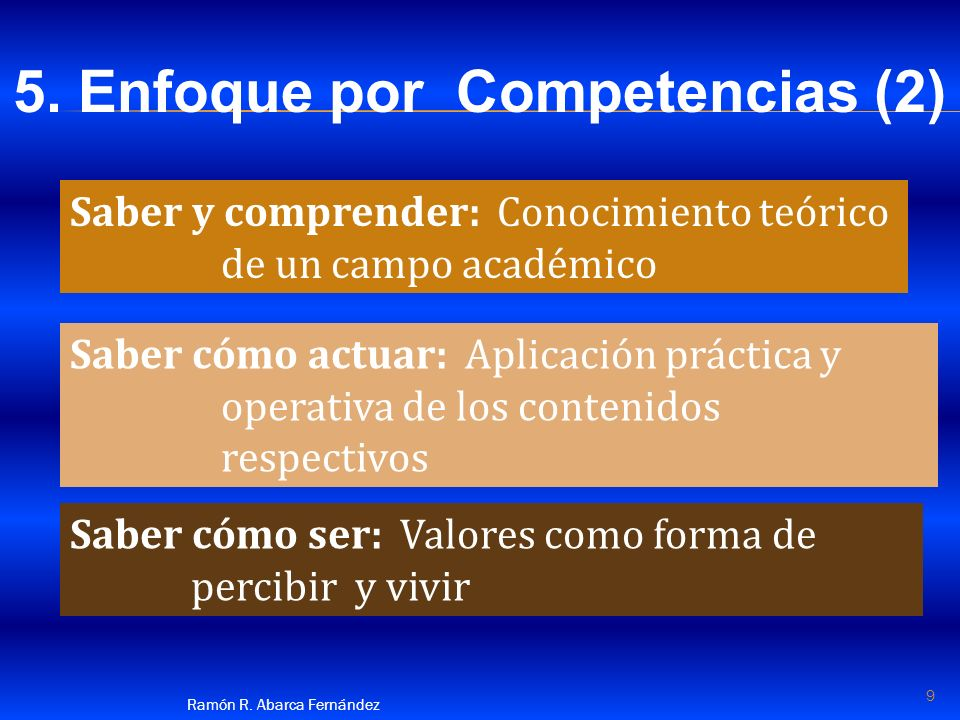 5. Enfoque por Competencias (2)