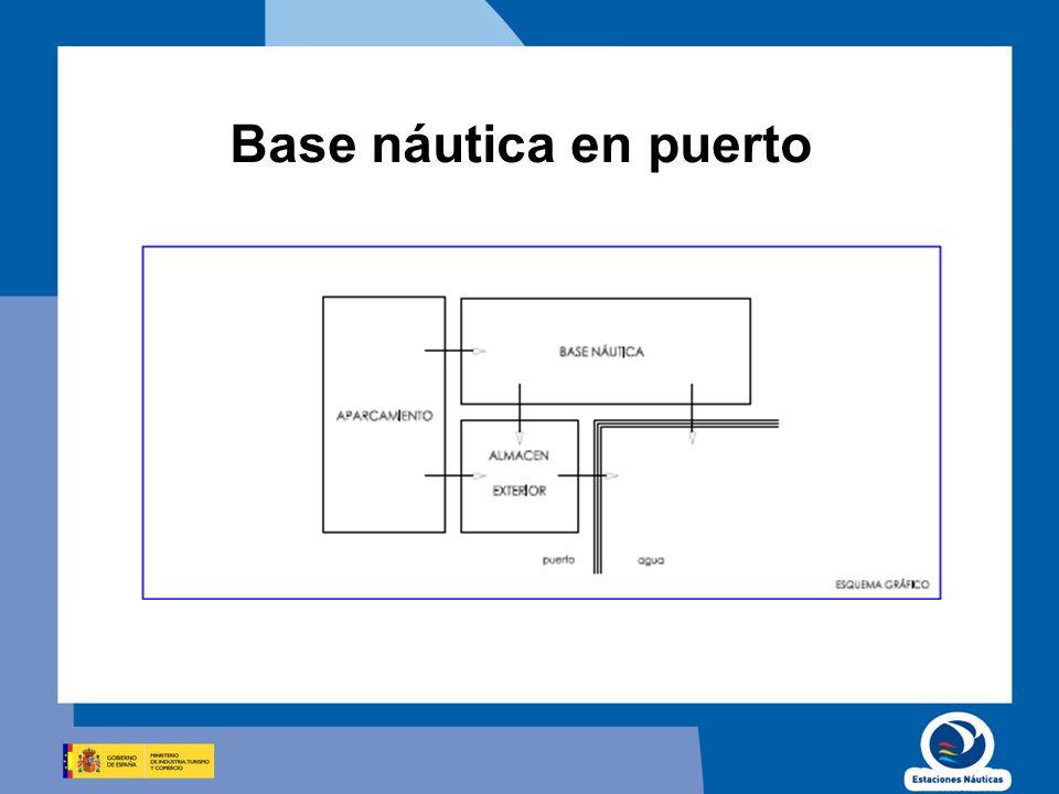 Base náutica en puerto Objetivos de la AEI