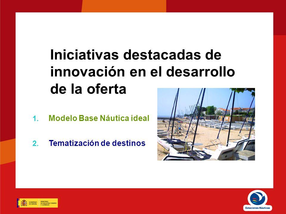 Iniciativas destacadas de innovación en el desarrollo de la oferta