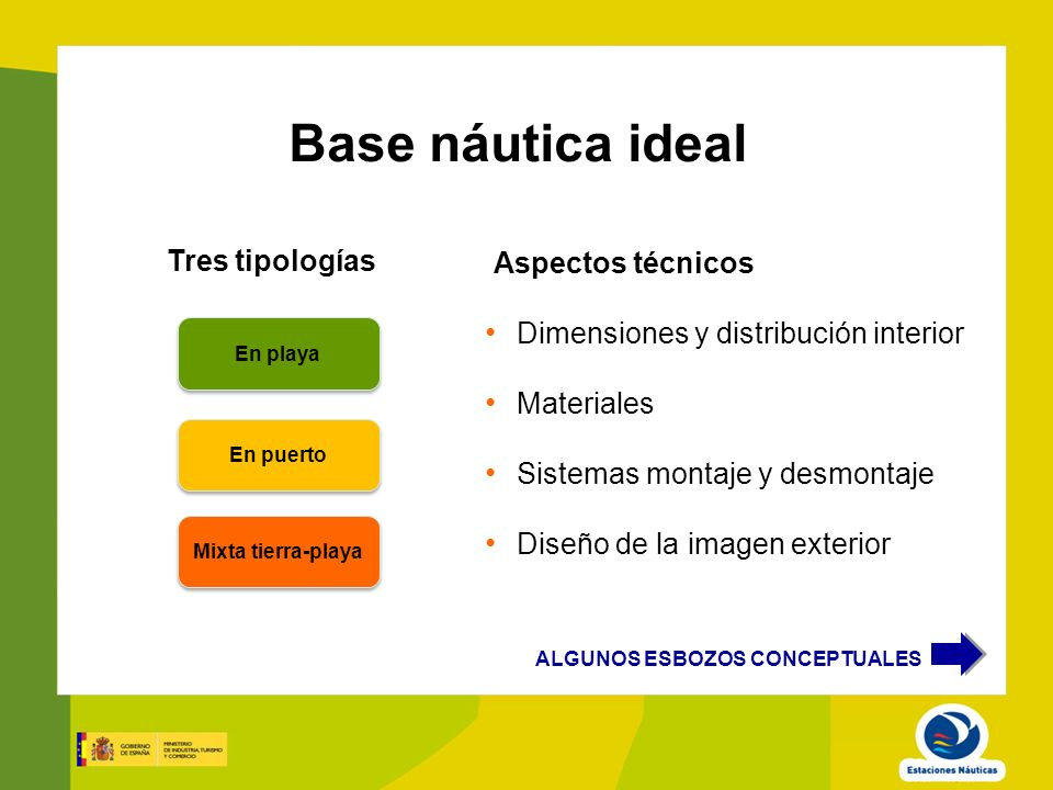 Base náutica ideal Tres tipologías Aspectos técnicos