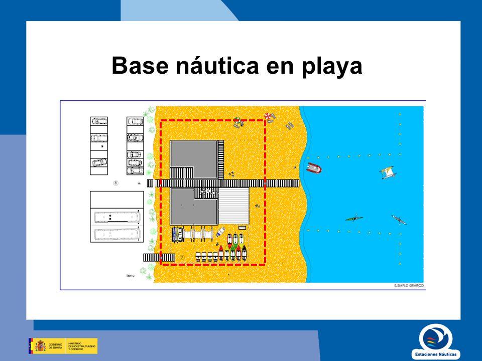 Base náutica en playa Objetivos de la AEI