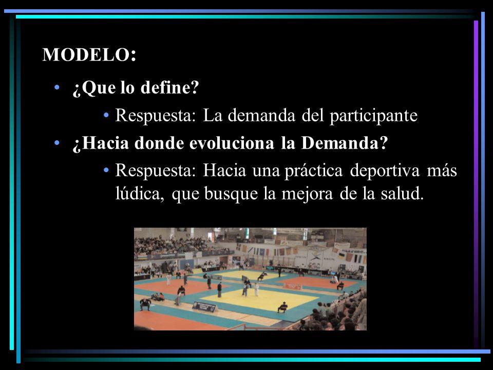 MODELO: ¿Que lo define Respuesta: La demanda del participante. ¿Hacia donde evoluciona la Demanda