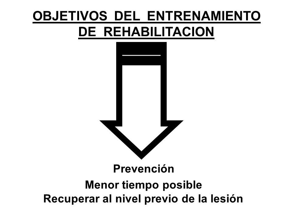 OBJETIVOS DEL ENTRENAMIENTO Recuperar al nivel previo de la lesión