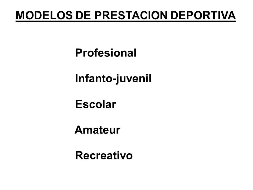 MODELOS DE PRESTACION DEPORTIVA