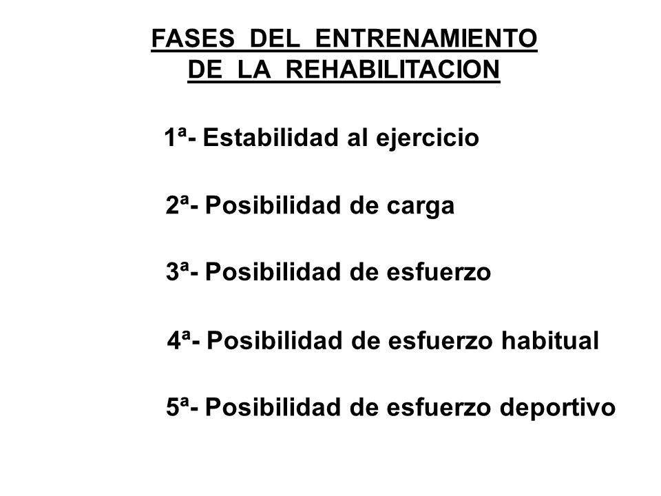 FASES DEL ENTRENAMIENTO DE LA REHABILITACION