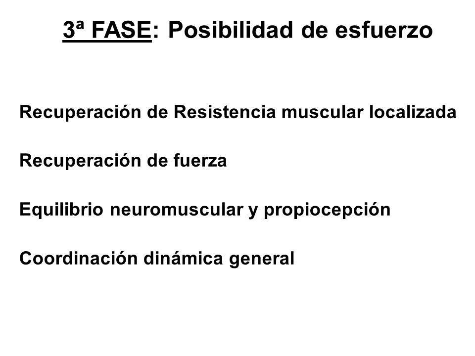 3ª FASE: Posibilidad de esfuerzo