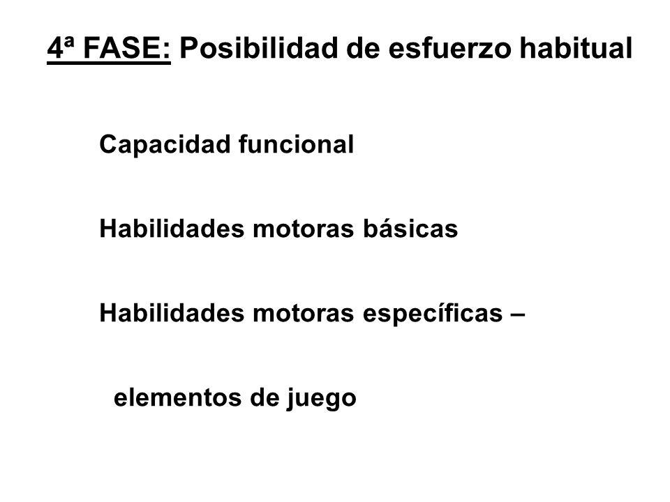4ª FASE: Posibilidad de esfuerzo habitual