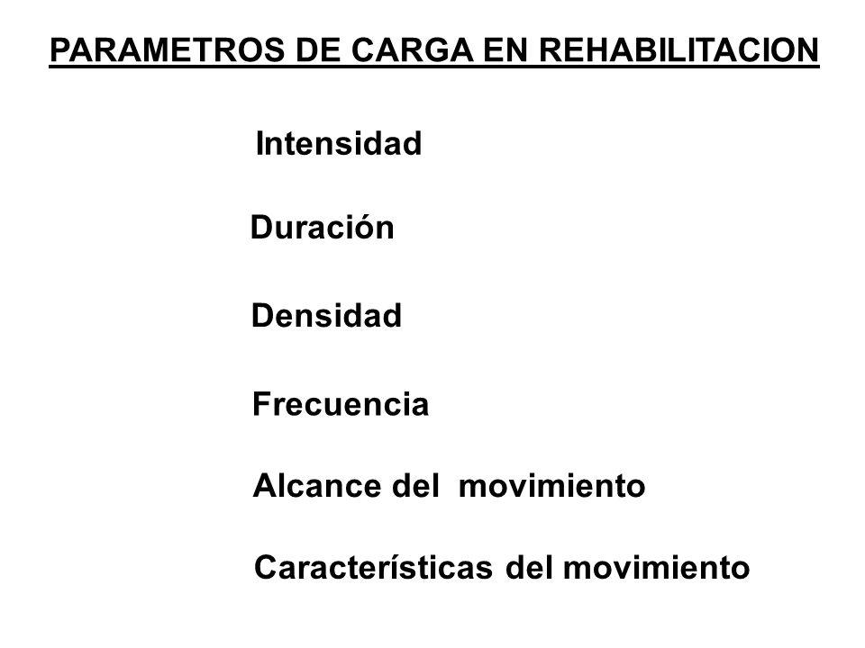 PARAMETROS DE CARGA EN REHABILITACION