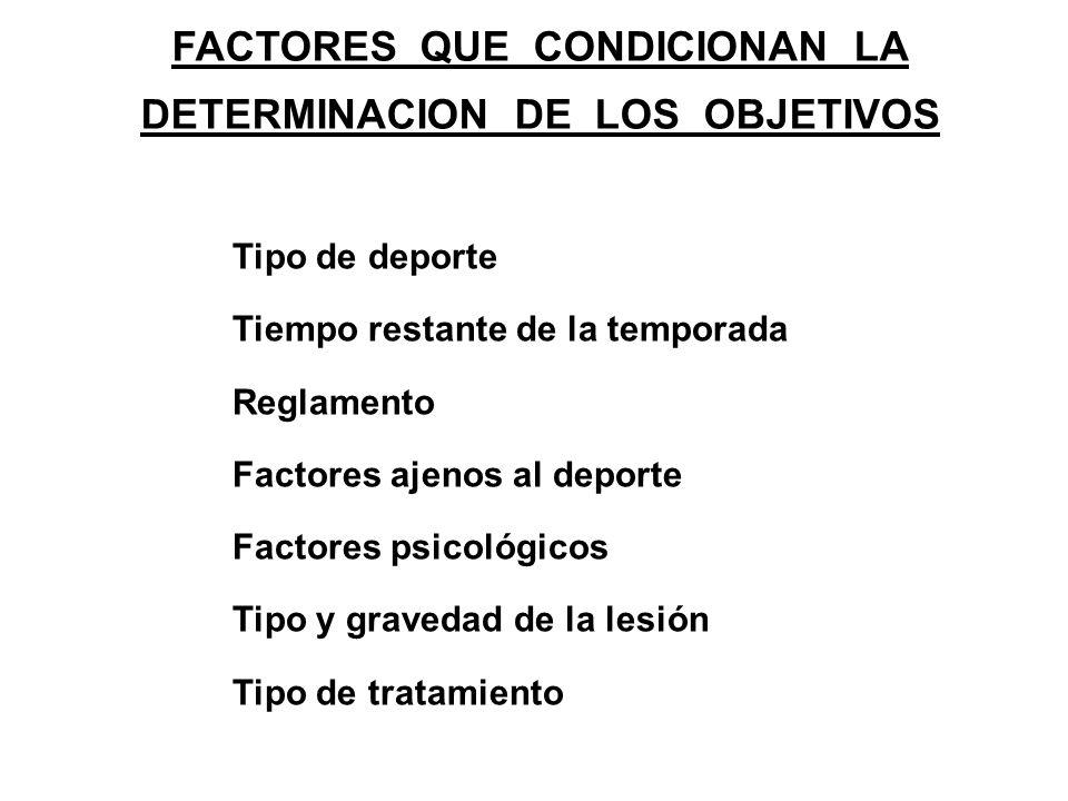 FACTORES QUE CONDICIONAN LA DETERMINACION DE LOS OBJETIVOS