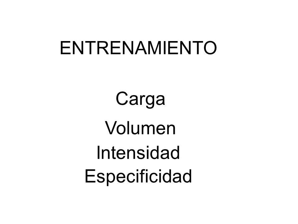 ENTRENAMIENTO Carga Volumen Intensidad Especificidad