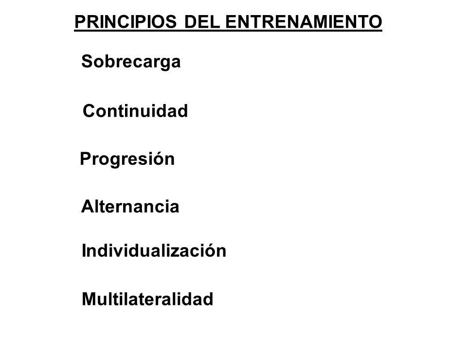 PRINCIPIOS DEL ENTRENAMIENTO